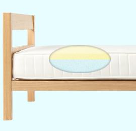 Dual-Comfort-Mattress.jpg