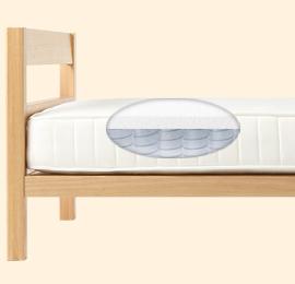 Spring-mattress.jpg