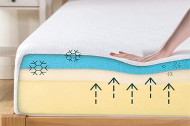 mattress advanced-technology.jpg